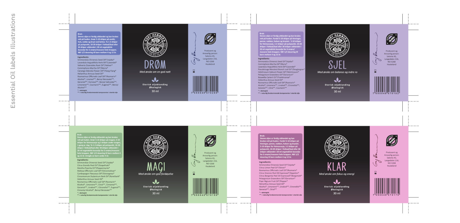 Labels and product launch | GH